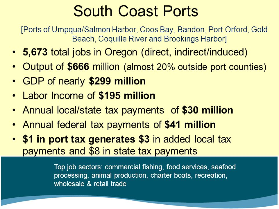 South Coast Ports [Ports of Umpqua/Salmon Harbor, Coos Bay, Bandon, Port Orford, Gold Beach, Coquille River and Brookings Harbor]